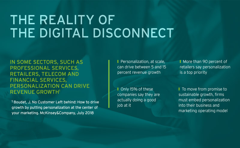 reality of the digital disconnect infographic