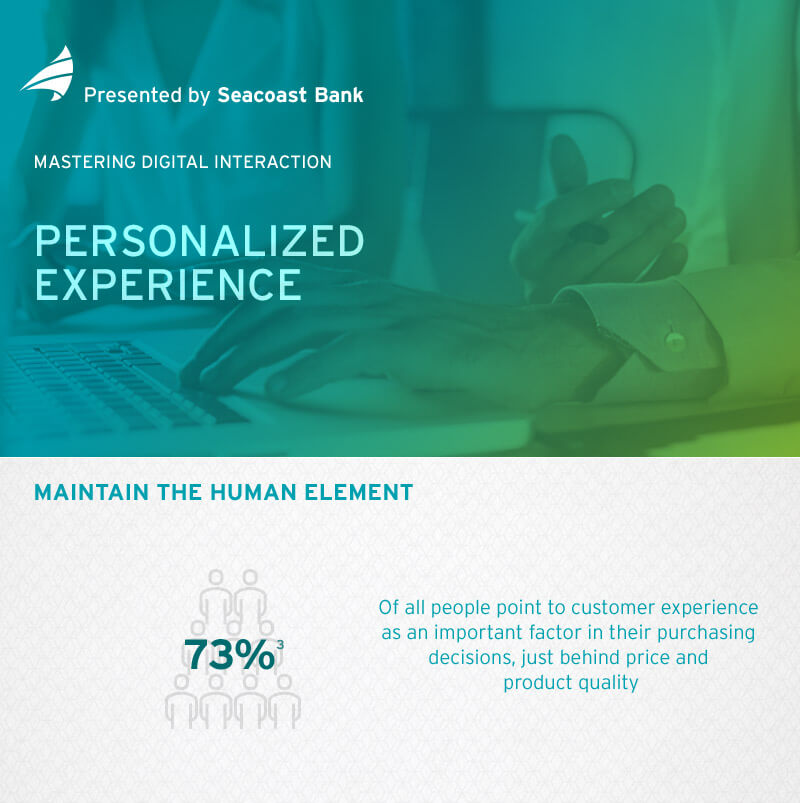 mastering digital interaction infographic