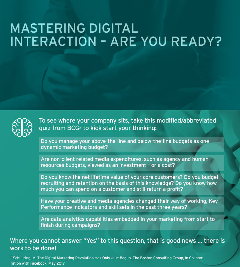 mastering digital interaction are you ready infographic