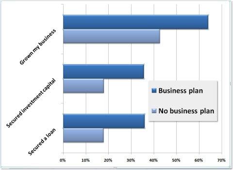 Growth_Chart.jpg