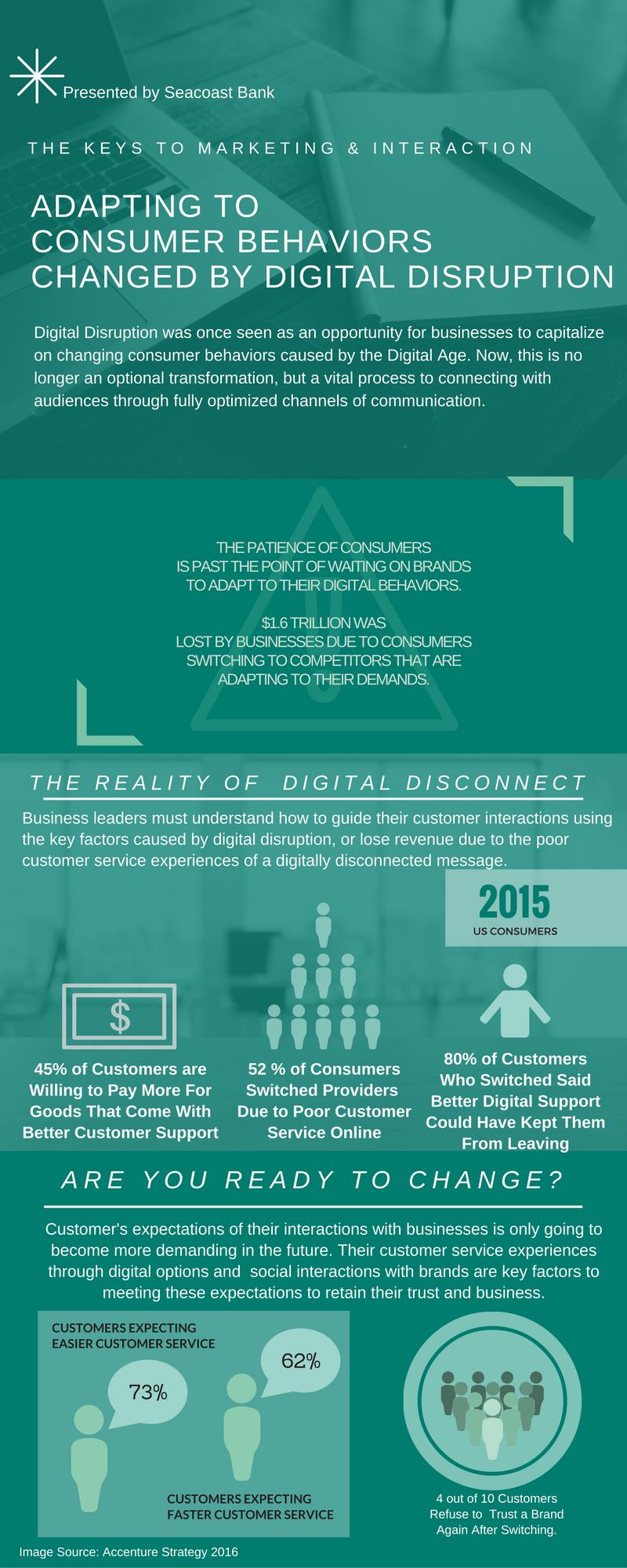 digital-disruption-better-interaction-customer-service.jpg